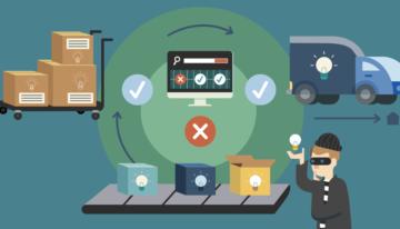 Supply Chain Fraud