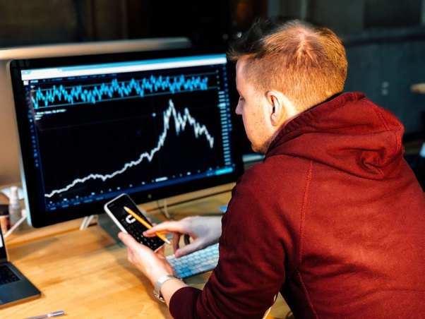 Succeed as a fulltime Trader